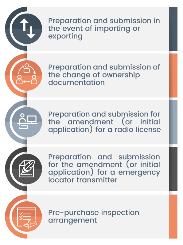 Preparation and submission in the event of importing or exporting | Preparation and submission of the change of ownership documentation | Preparation and submission for the amendment (or initial application) for a radio license | Preparation and submission for the amendment (or initial application) for a emergency locator transmitter | Pre-purchase inspection arrangement